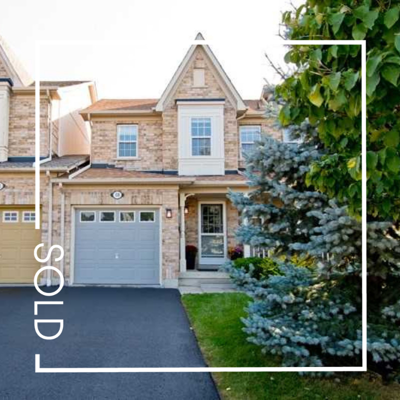 Buy your Dream Home in Toronto | Best Real Estate Agent in Toronto
